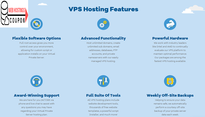 HostGator VPS coupon Code