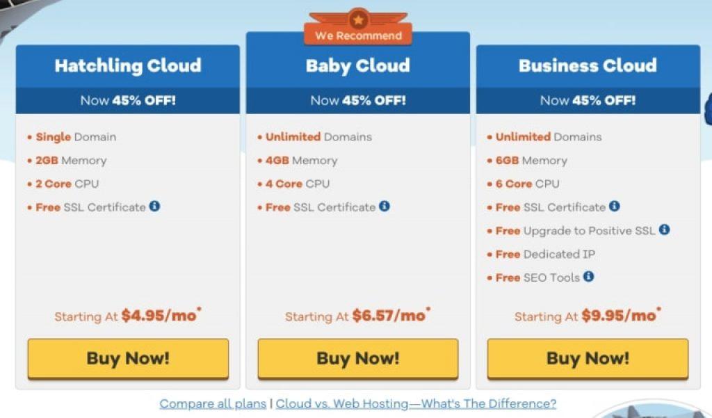 Hostgator Cloud Coupon Code
