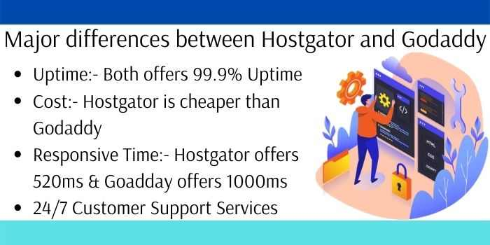 Hostgator Vs Godaddy Features