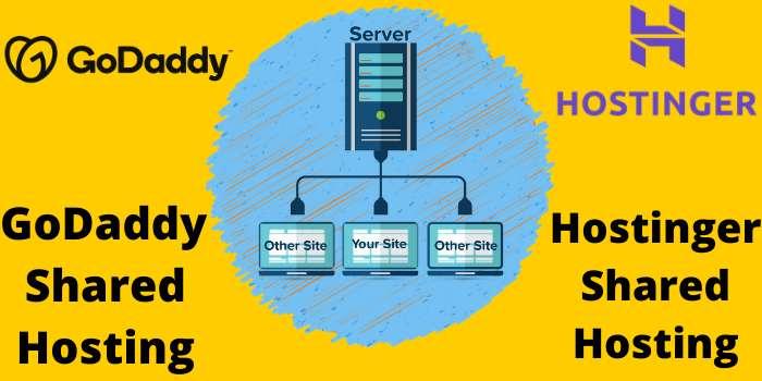 hostinger vs godaddy shared web hosting