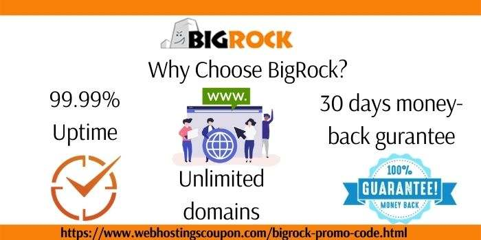 Bigrock Coupon Code For Hosting